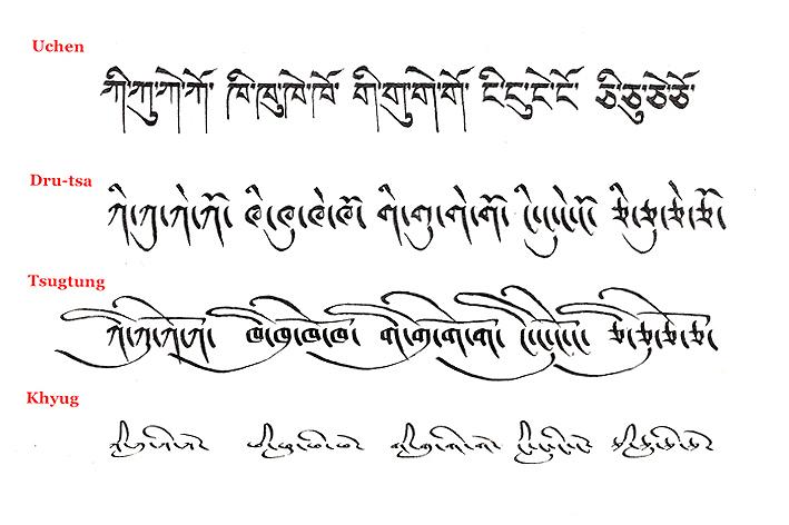 img6-corresponding-script-styles-72